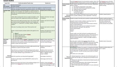 inquiry based learning lesson plan template june 2014 metamorphosis