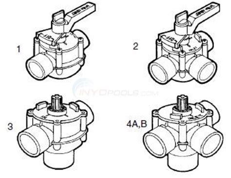 jandy valve parts diagram jandy space saver gray cpvc parts inyopools