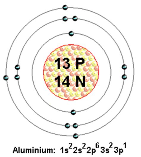 Number Of Protons In Aluminum by How Many Protons Neutrons And Electrons Are Present In