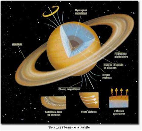 Saturn Meme - saturn planet memes