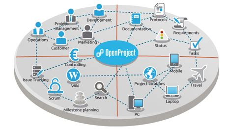 best web based project management software top 10 open source web based project management software