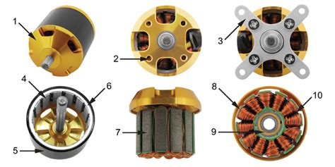 best lubricant for electric fan motor brushless outrunner motors scorpion power system