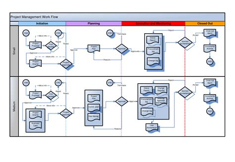 5 best images of visio project phase diagram activity