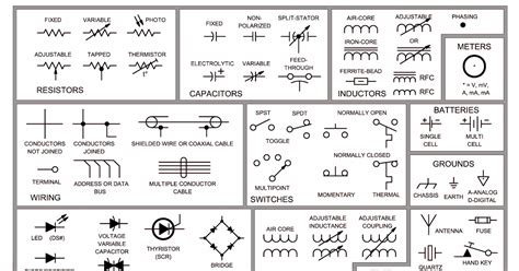 electrical wiring diagram symbols electrical schematic symbols circuitstune