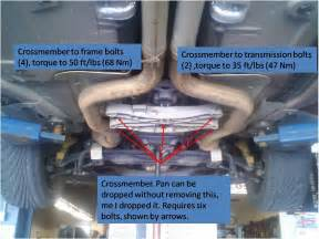 Chrysler 300 Transmission Fluid Change Dodge Charger Rt All Wheel Drive 2017 2018 Best Cars