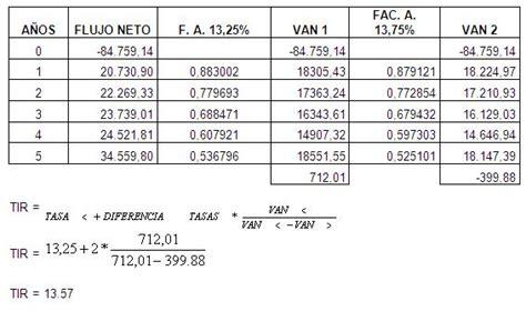 calculo del valor del decimo tercer sueldo en el ecuador tercera remuneracion 2015 creaci 243 n de una empresa productora y comercializadora de