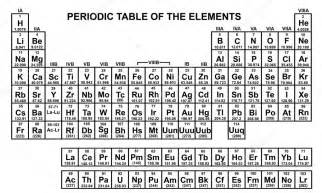 periodic table of elements elements database 2016 car