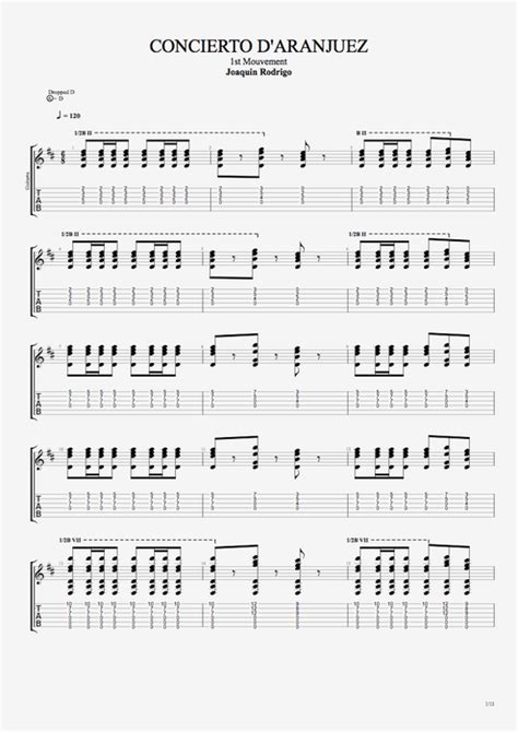 Showers Of Blessing Chords by Concierto De Aranjuez Tab