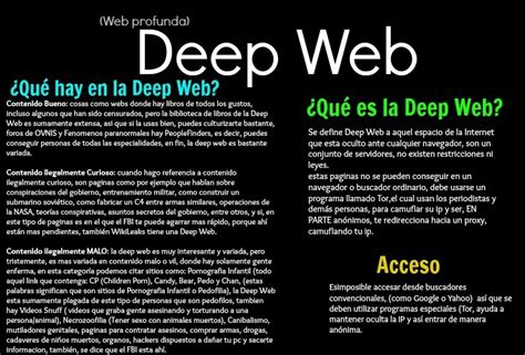 imagenes sobre web la deep web taringa