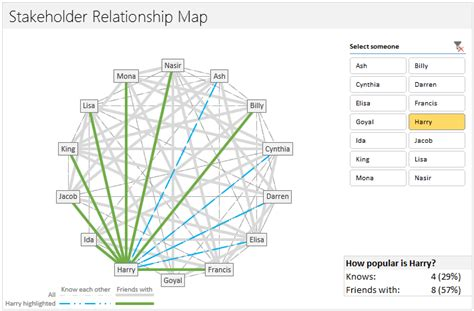 kinship chart template mapping relationships between using interactive