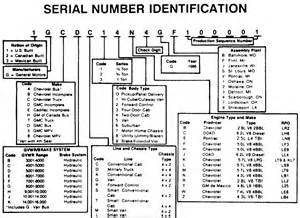 Chevrolet Serial Number Lookup Repair Guides Serial Number Identification Vehicle