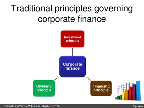 Mba Corporate Finance by Introduction To Corporate Finance Guest Lecture Mba Class Ua