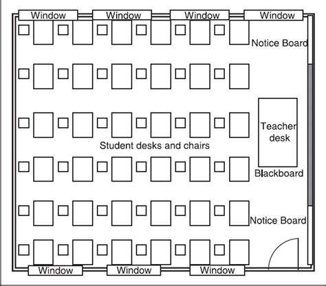 classroom layout for 30 students noise levels in an urban asian school environment chan km