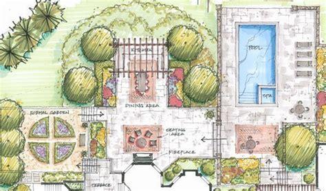 backyard landscaping design drawing google search