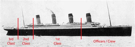 titanic boat area titanic tuesdays second class allison kraft author of