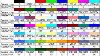 the color code vba excel the color codes