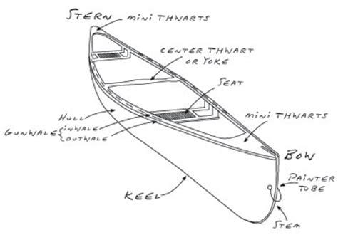 origami boat mount canoe info van hal canoes
