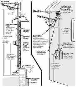 8 best images of residential electrical service entrance diagram 3 phase service entrance