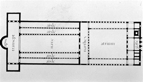 roman basilica floor plan exam 3 23 30 art history 101 with hoff at university
