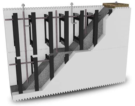 Walls using BuildBlock ICFs
