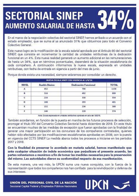 aumento empleado lacteo 2016 aumento sueldo empleados de comercio 20152016 html autos