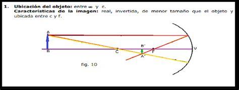 imagenes virtuales espejos f 205 sica ense 209 anza media eca espejos c 211 ncavos o convergentes