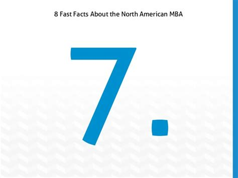 Fast Mba Program by Slideshow 8 Fast Facts About American Mba Programs