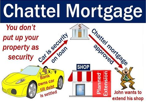 house mortgage meaning using house as security for loan 28 images access buyers security mortgage hassle
