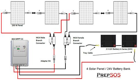 wiring diagram for connecting solar panels wiring free