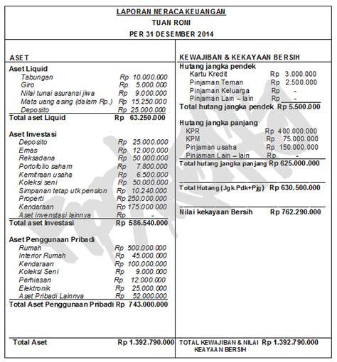 contoh surat delegasi wisata dan info sumbar