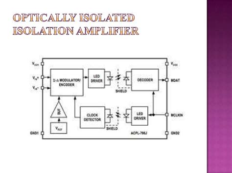 capacitor isolation lifier isolation lifier