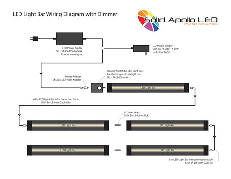 epistar led light bar wiring diagram iron
