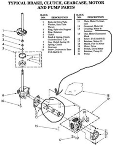 whirlpool ultimate care ii washer parts diagram kenmore washer transmission schematics samsung washer