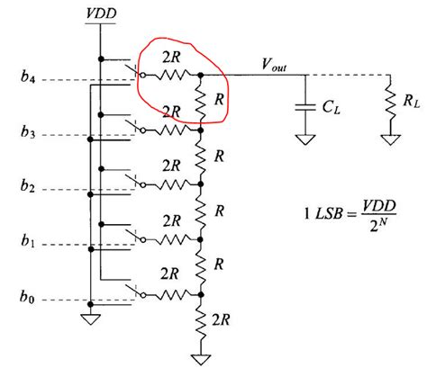 resistor capacitor dac resistor dac circuit 28 images resistor dac circuit 28 images difference between dac