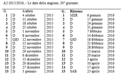 Calendario C Silver Sicilia Basket Serie A2 2015 2016 I Calendari Dei Due Gironi