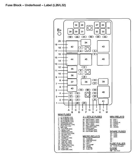 silverado fuse box wiring diagram