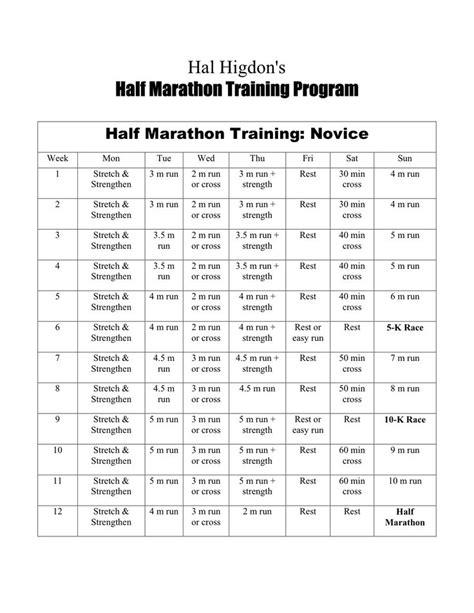 Hal Higdon To 5k by Best 25 Half Marathons Ideas On