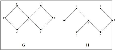 tutorialspoint graph graph theory what does connected data denote