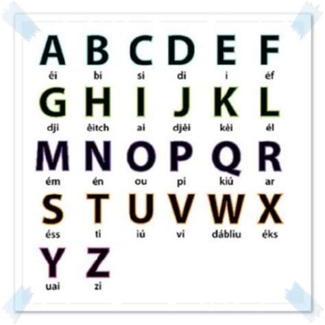 imagenes del alfabeto ingles pronunciaci 243 n del abecedario en ingles
