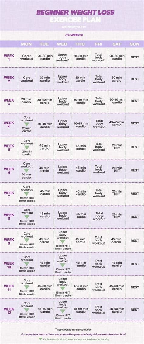 printable exercise routines for weight loss printable workouts for women weight loss workout plans