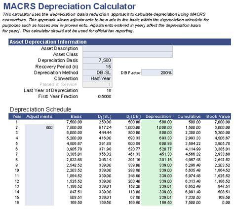 depreciation schedule template free macrs depreciation calculator for excel