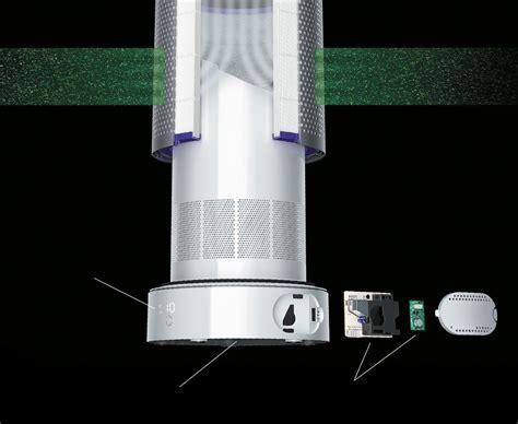 dyson pure cool link purifier technology dysoncomau