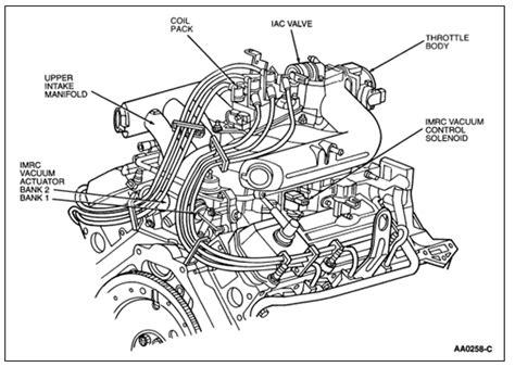 ford f150 4 6 engine diagram engine diagram for a 1999 ford f 150 4 6 tritan wiring