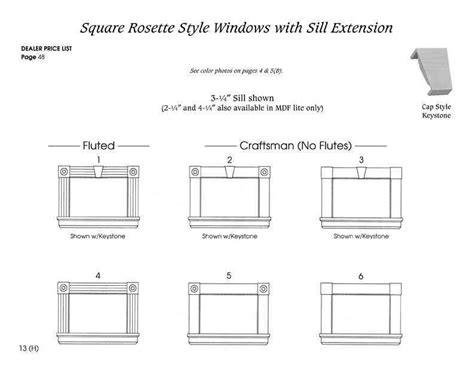 Wood Window Sill Profiles Interior Window Trim Styles Ehow