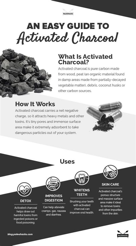 unique ways   activated charcoal health health
