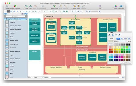 enterprise application architecture diagram exle creating an enterprise architecture diagram conceptdraw