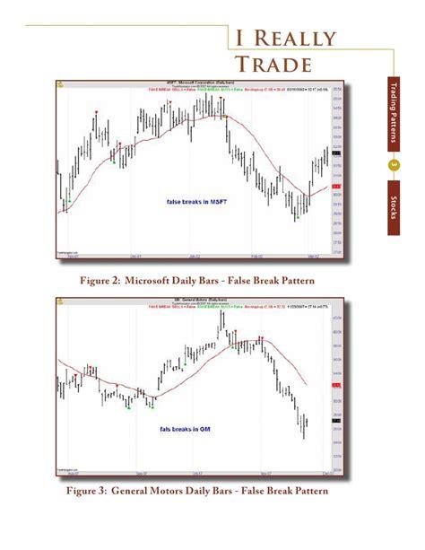 pattern stock trading seasonal stock trading patterns binary deposit bonus www