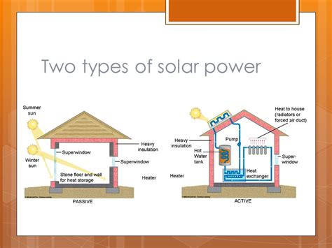 types of solar panels for homes solar energy ppt