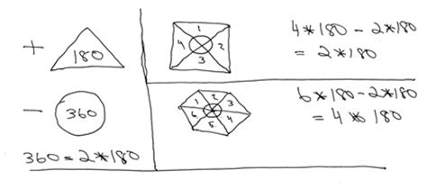 solution   sided polygon   straight