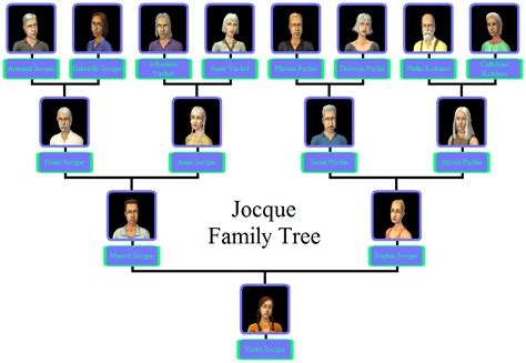 printable spanish family tree templates familytree template 第4页 点力图库